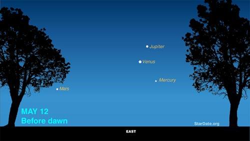 May 12 pre-dawn sky