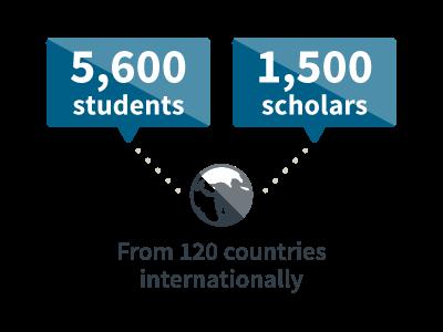5600 international students 1500 scholars
